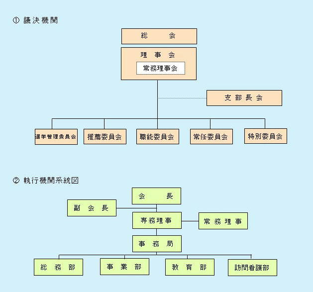 組織図-02